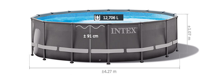 Intex ultra frame pool 488 afmetingen